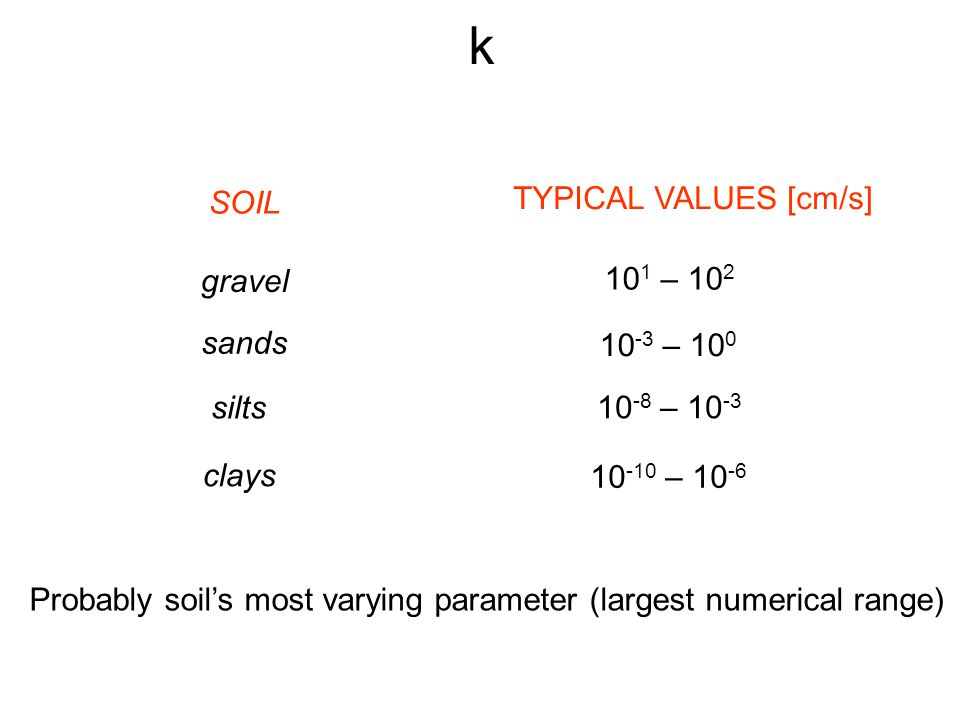 k SOIL TYPICAL VALUES [cm/s] gravel 101 – 102 sands 10-3 – 100 silts